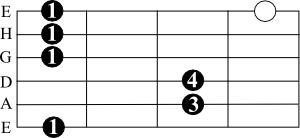 до диез 7 аккорд на гитаре