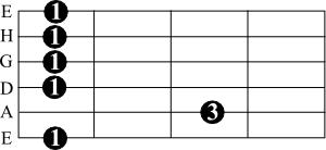 Аккорд ми бемоль секстаккорд на гитаре