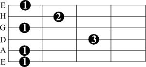 аккорд Fm7 - фото 5