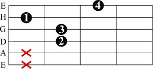 аккорд Fm7 - фото 6