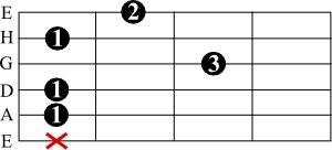 Полууменьшенный аккорд на гитаре