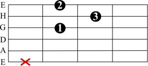 Аппликатуры аккорда D (Ре - мажор) для шестиструнной гитары | До ...